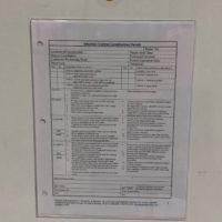 ICRA Permit Holders